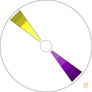 couleurs complémentaires